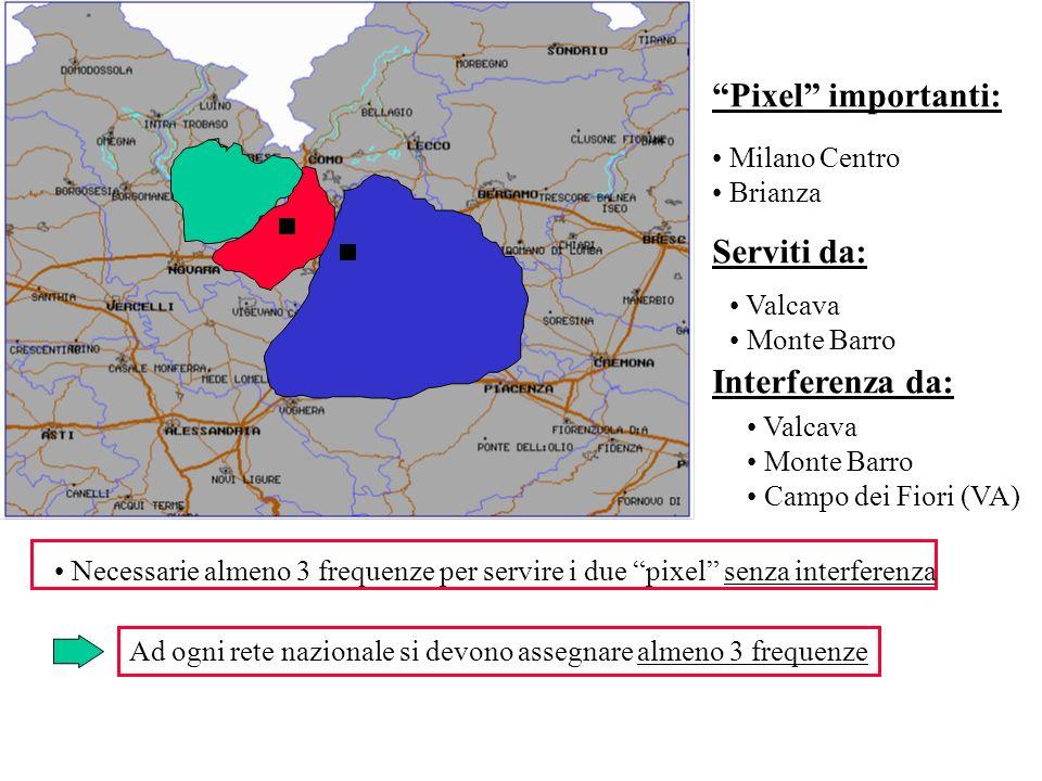 Pixel importanti: Serviti da: Interferenza da: Milano Centro Brianza