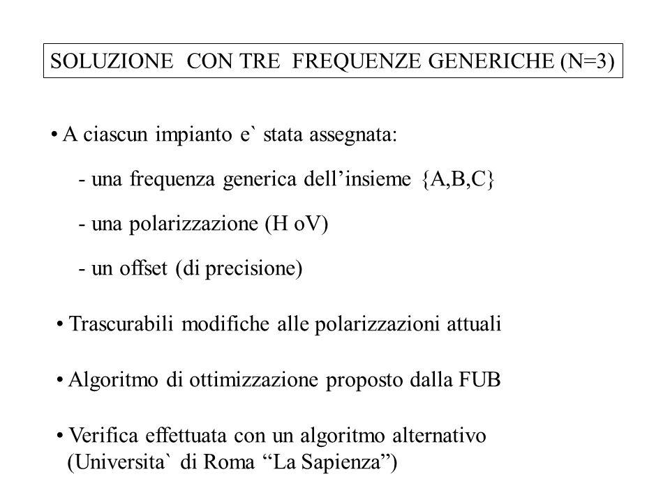 SOLUZIONE CON TRE FREQUENZE GENERICHE (N=3)