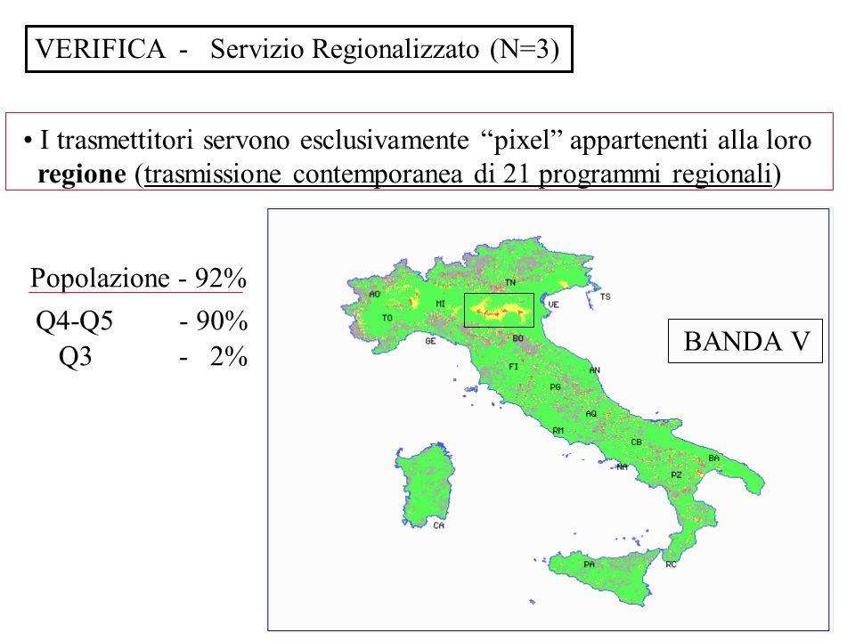 VERIFICA - Servizio Regionalizzato (N=3)