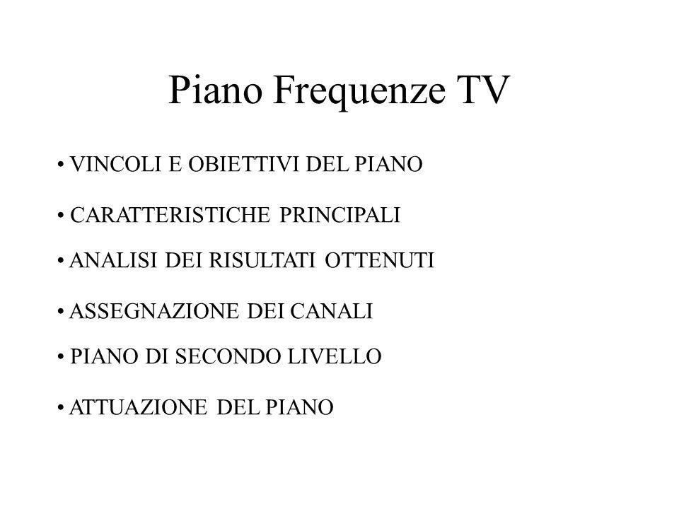 Piano Frequenze TV VINCOLI E OBIETTIVI DEL PIANO