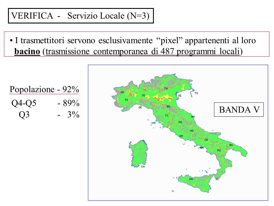 VERIFICA - Servizio Locale (N=3)