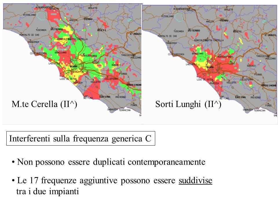 M.te Cerella (II^)Sorti Lunghi (II^) Interferenti sulla frequenza generica C. Non possono essere duplicati contemporaneamente.