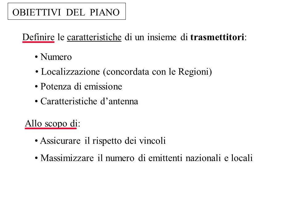 OBIETTIVI DEL PIANO Definire le caratteristiche di un insieme di trasmettitori: Numero. Localizzazione (concordata con le Regioni)