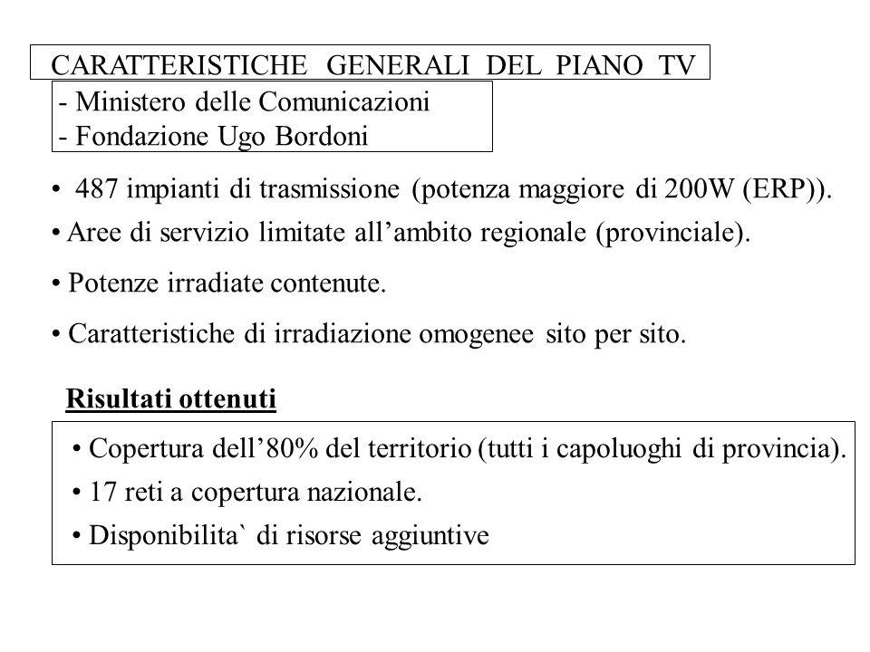 CARATTERISTICHE GENERALI DEL PIANO TV