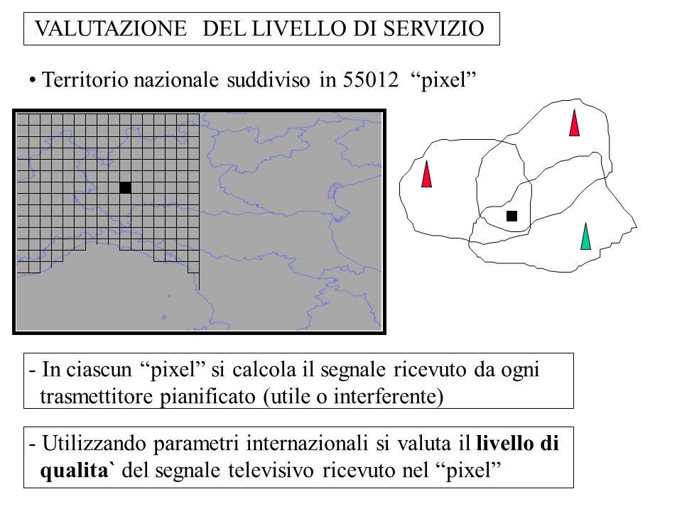 VALUTAZIONE DEL LIVELLO DI SERVIZIO