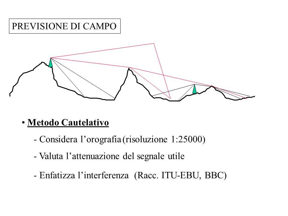 PREVISIONE DI CAMPO - Enfatizza l'interferenza (Racc. ITU-EBU, BBC) - Valuta l'attenuazione del segnale utile.