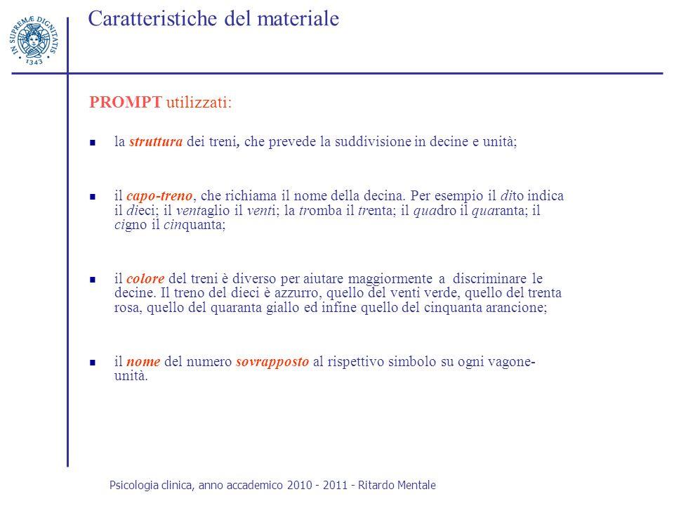 Caratteristiche del materiale