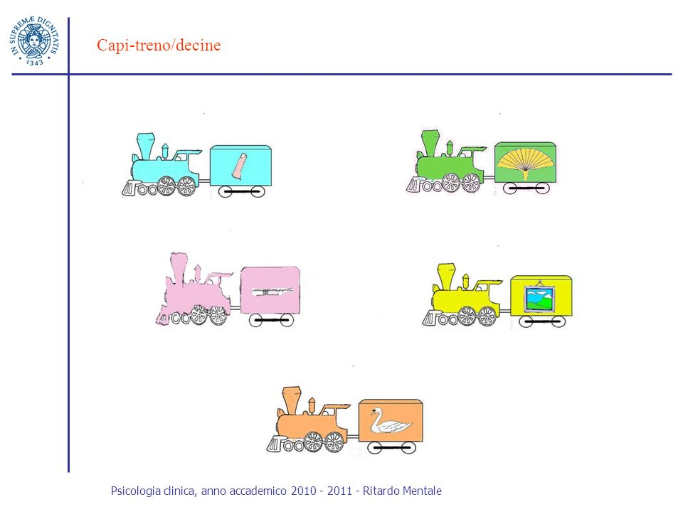 Psicologia clinica, anno accademico 2010 - 2011 - Ritardo Mentale
