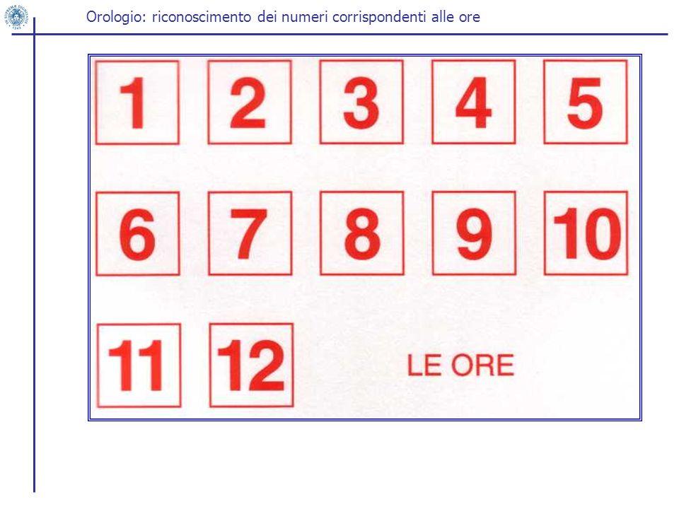 Orologio: riconoscimento dei numeri corrispondenti alle ore