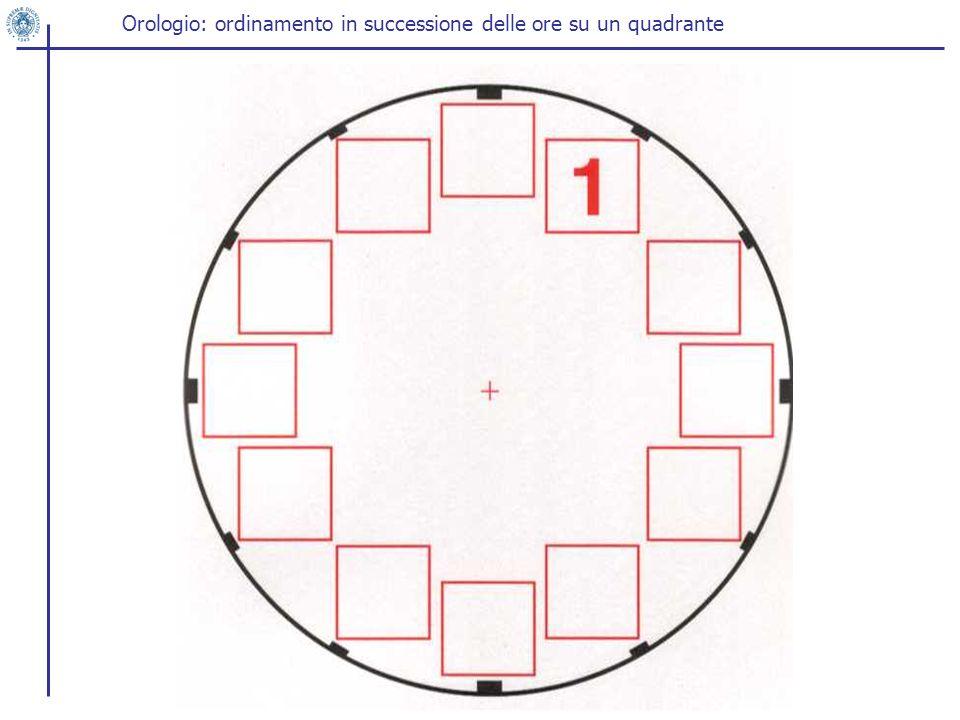 Orologio: ordinamento in successione delle ore su un quadrante