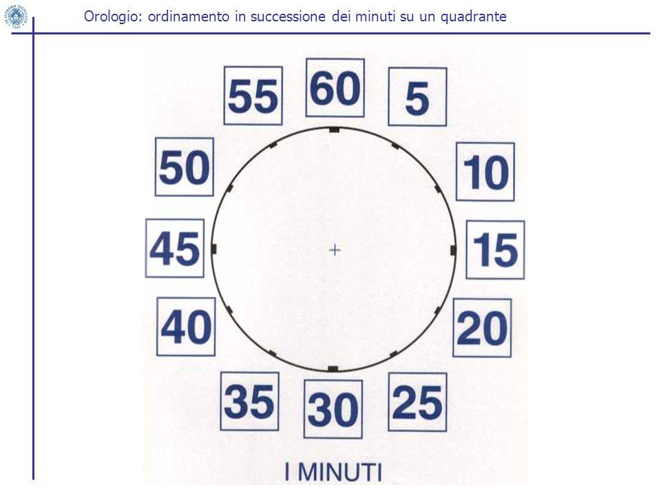 Orologio: ordinamento in successione dei minuti su un quadrante
