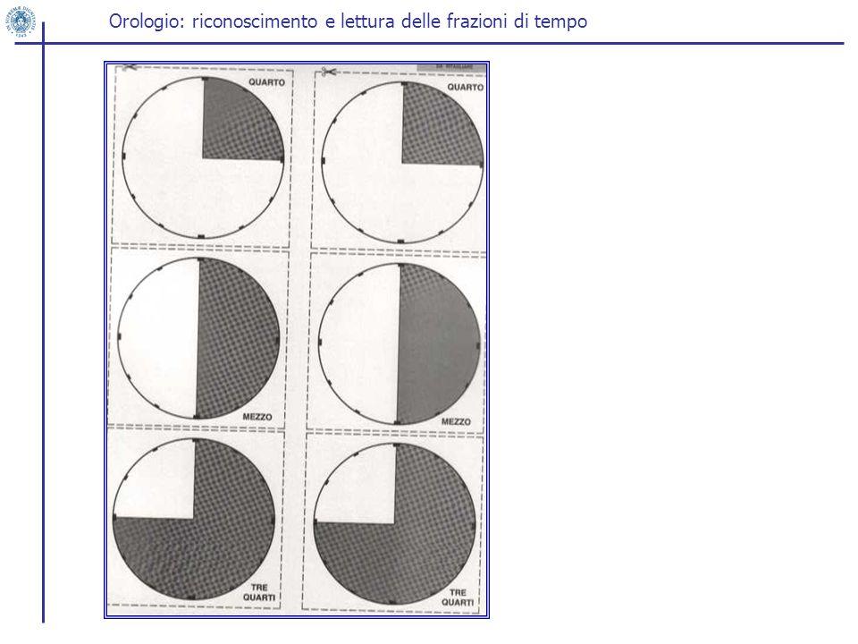 Orologio: riconoscimento e lettura delle frazioni di tempo