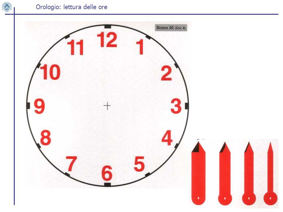 Orologio: lettura delle ore