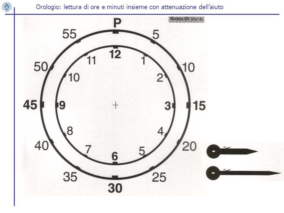 Orologio: lettura di ore e minuti insieme con attenuazione dell'aiuto