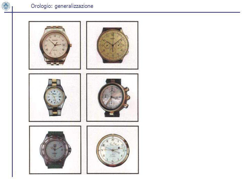 Orologio: generalizzazione