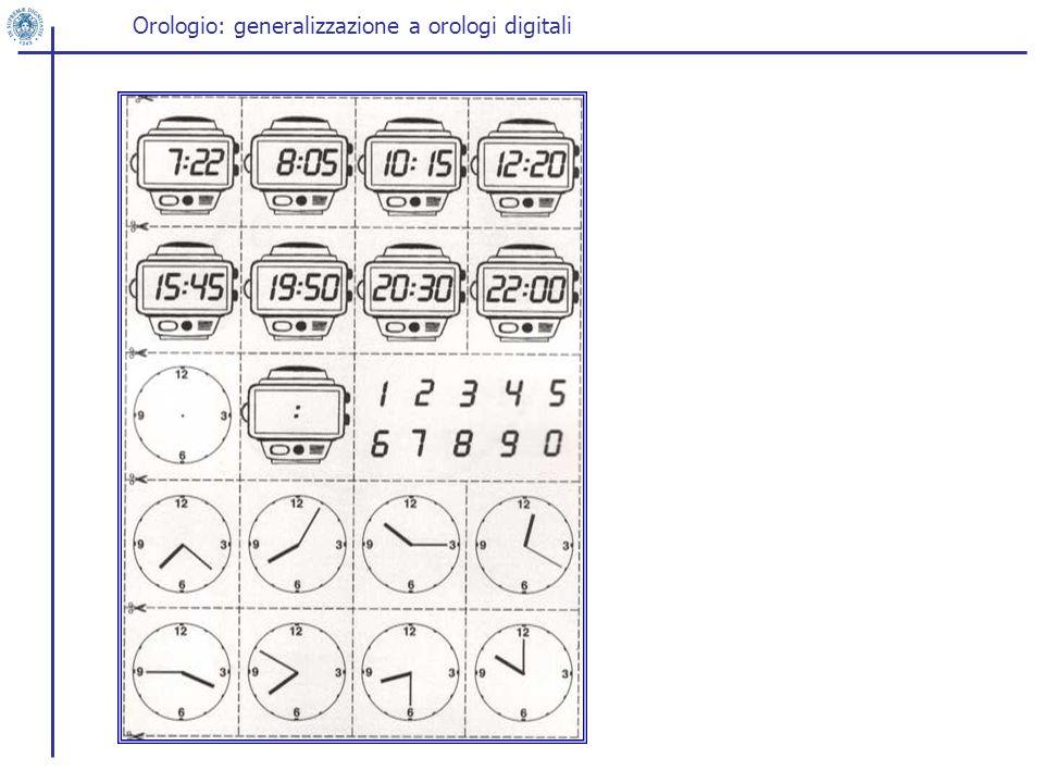 Orologio: generalizzazione a orologi digitali