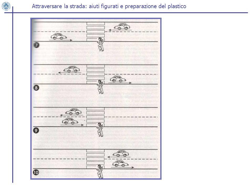 Attraversare la strada: aiuti figurati e preparazione del plastico