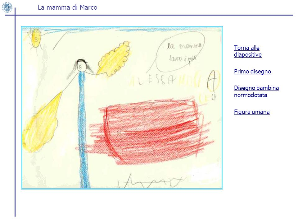 La mamma di Marco Torna alle diapositive Primo disegno