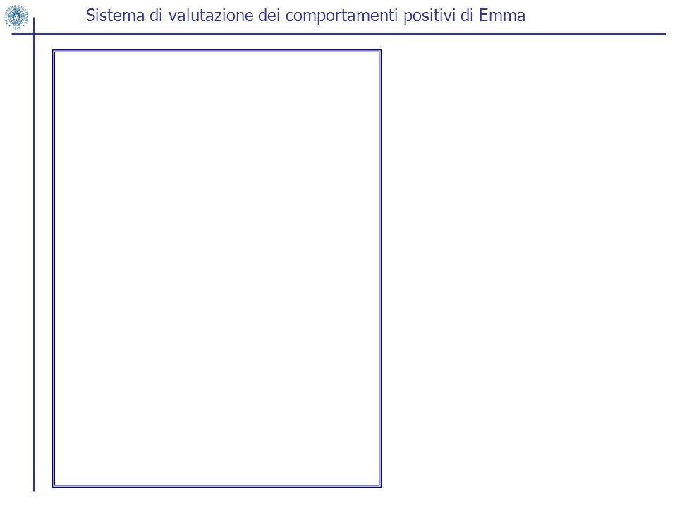 Sistema di valutazione dei comportamenti positivi di Emma
