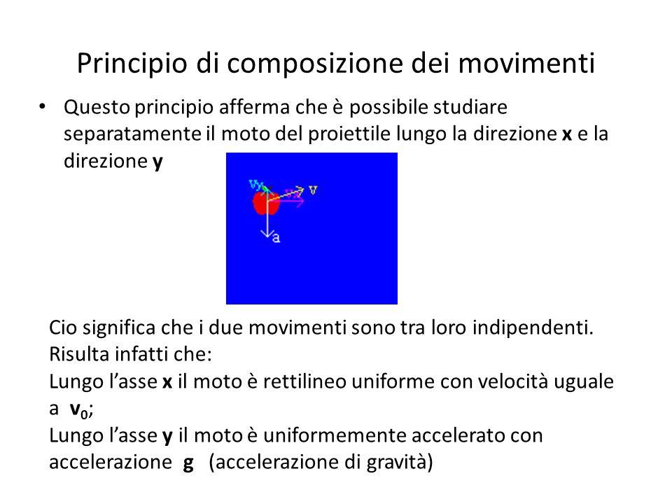 Principio di composizione dei movimenti