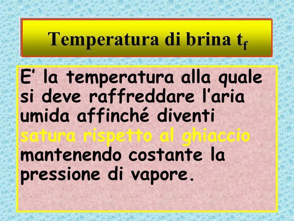 Temperatura di brina tf