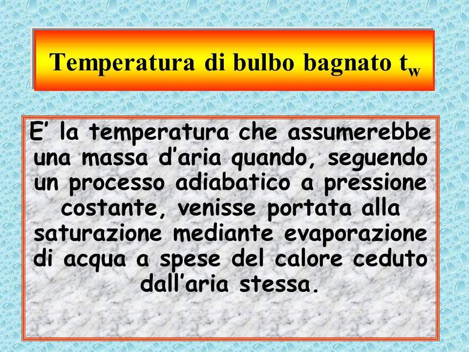 Temperatura di bulbo bagnato tw