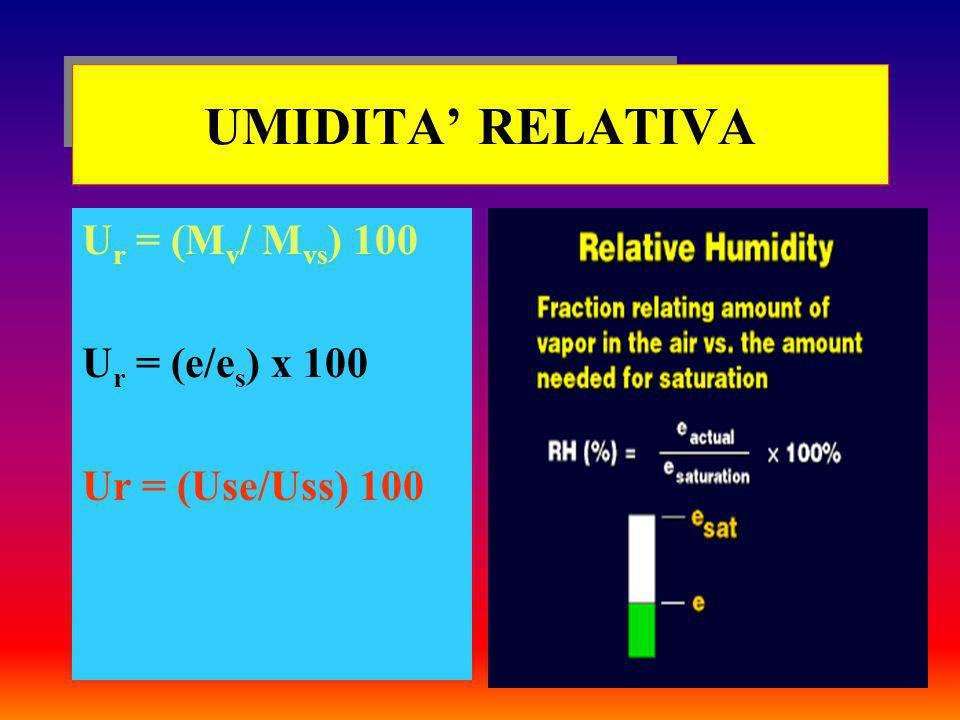 UMIDITA' RELATIVA Ur = (Mv/ Mvs) 100 Ur = (e/es) x 100