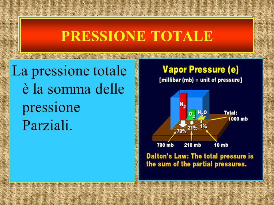 PRESSIONE TOTALE La pressione totale è la somma delle pressione Parziali.