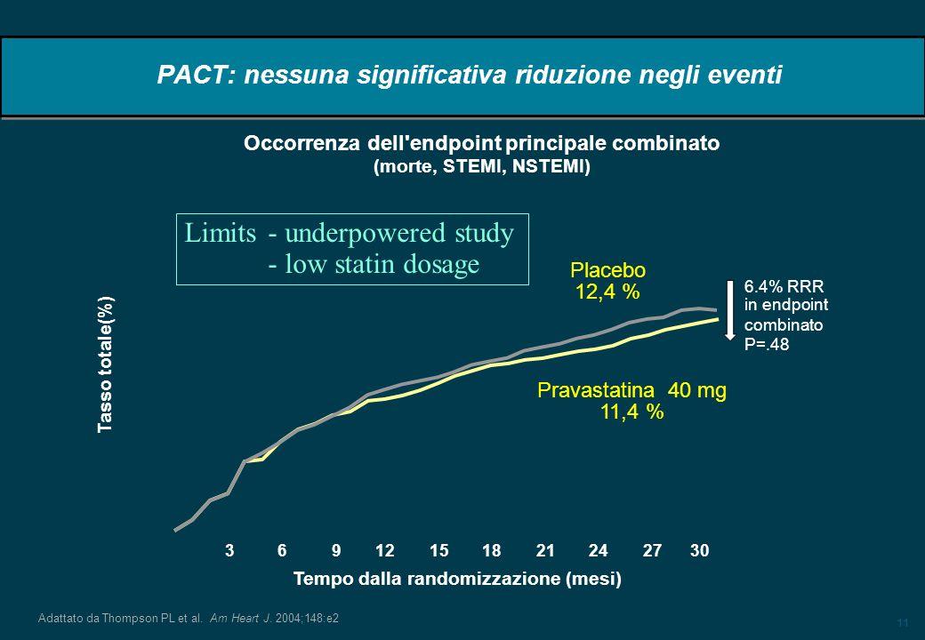 PACT: nessuna significativa riduzione negli eventi