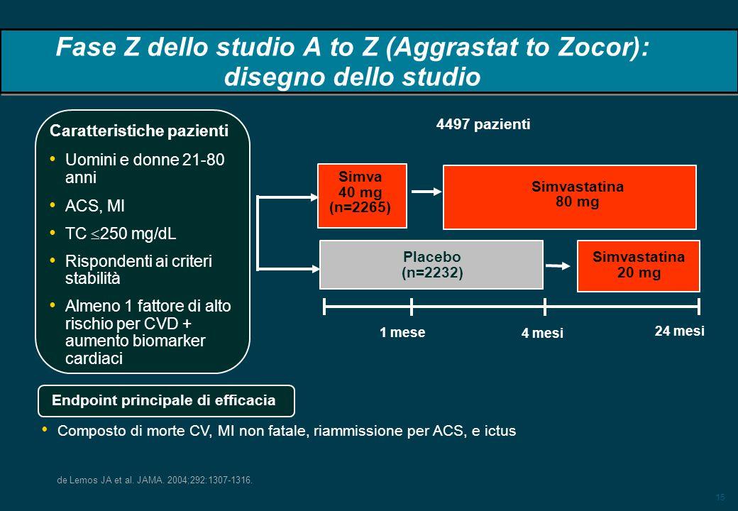 Fase Z dello studio A to Z (Aggrastat to Zocor): disegno dello studio
