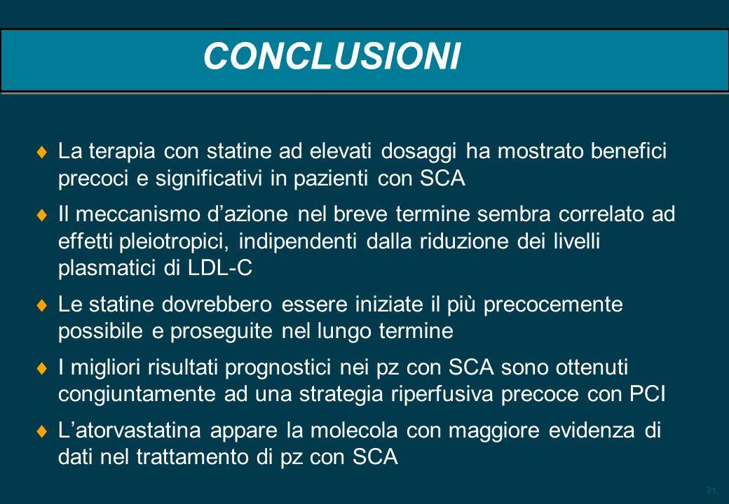 CONCLUSIONI La terapia con statine ad elevati dosaggi ha mostrato benefici precoci e significativi in pazienti con SCA.