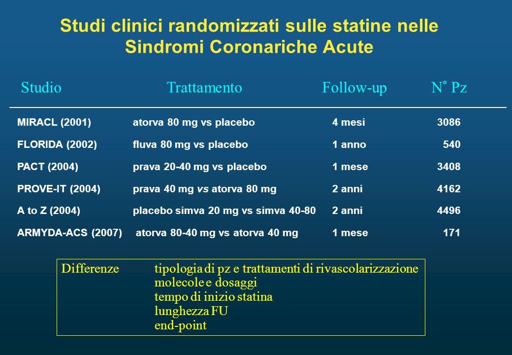 Studi clinici randomizzati sulle statine nelle Sindromi Coronariche Acute