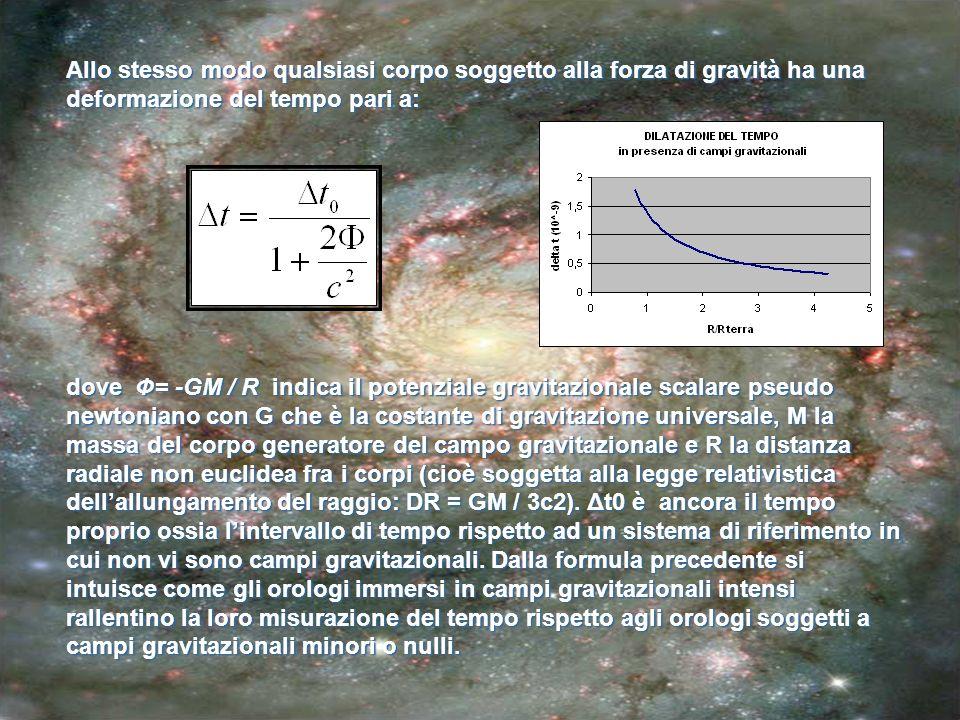 Allo stesso modo qualsiasi corpo soggetto alla forza di gravità ha una deformazione del tempo pari a: