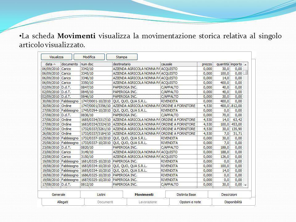 La scheda Movimenti visualizza la movimentazione storica relativa al singolo articolo visualizzato.