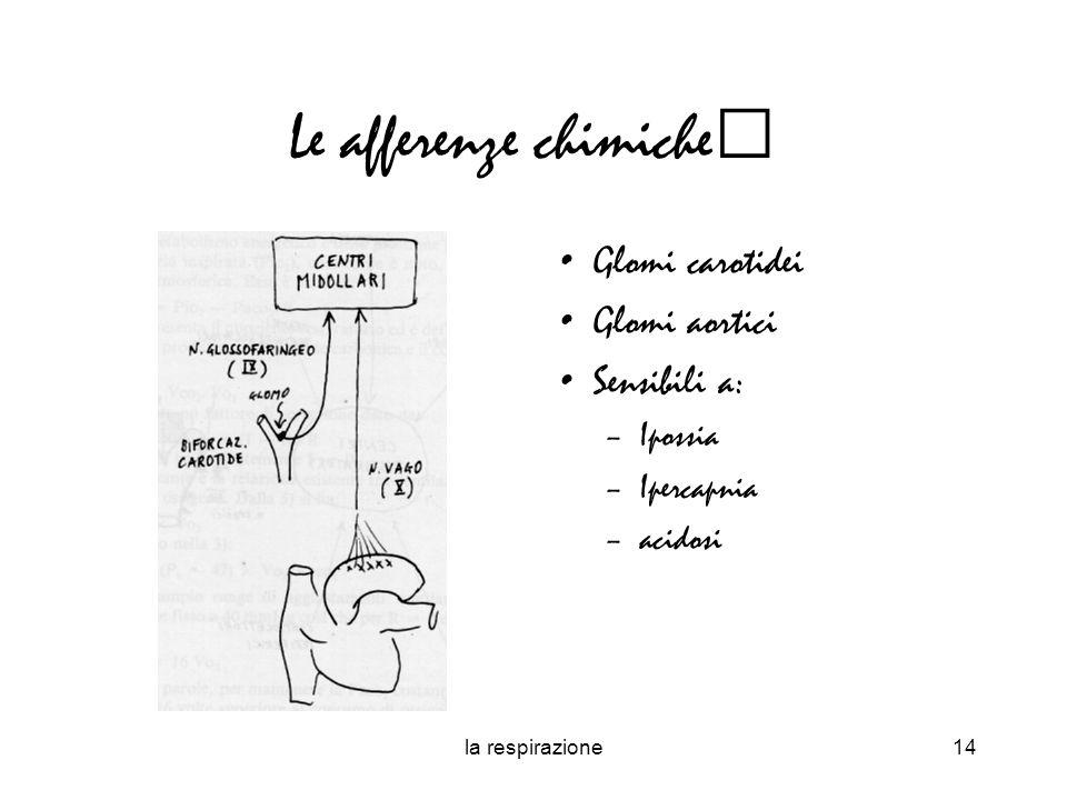 Le afferenze chimiche