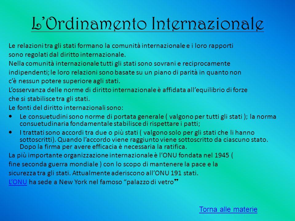 L'Ordinamento Internazionale