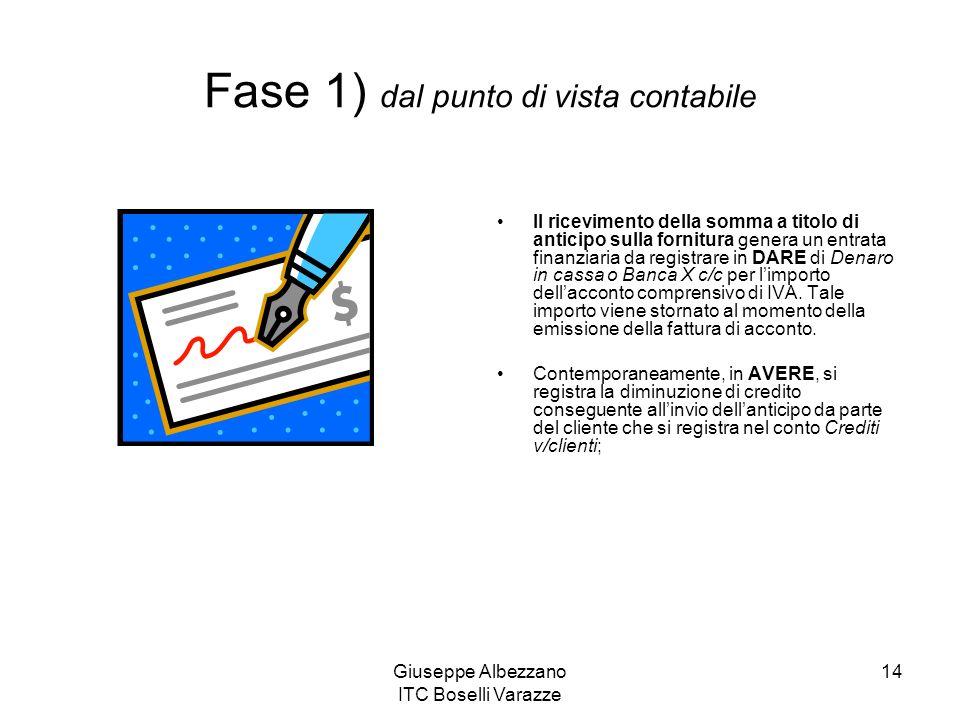 Fase 1) dal punto di vista contabile