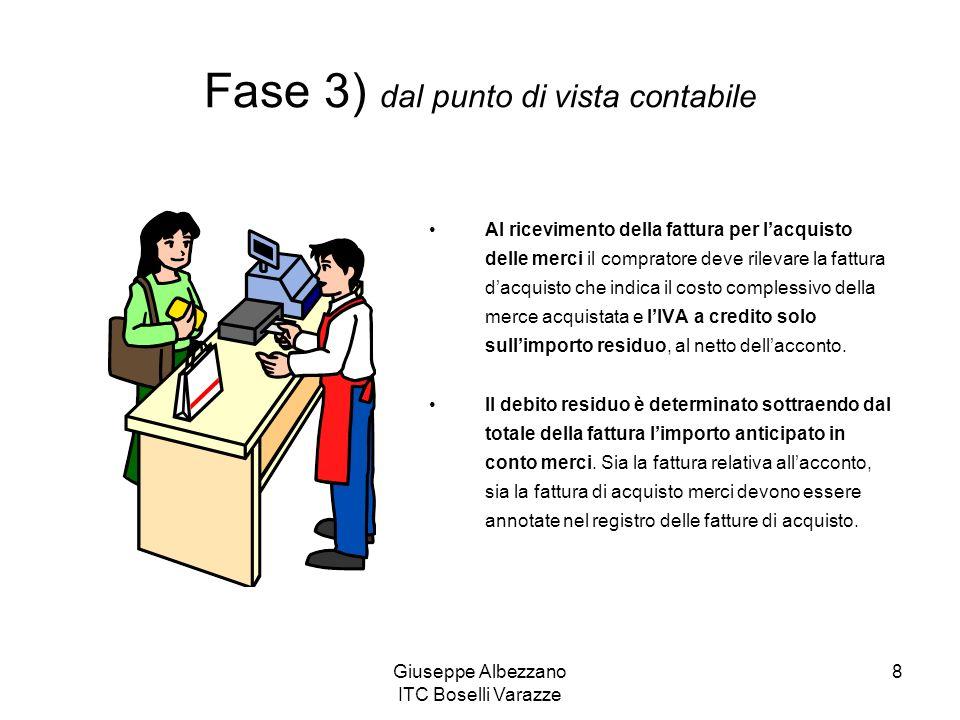Fase 3) dal punto di vista contabile