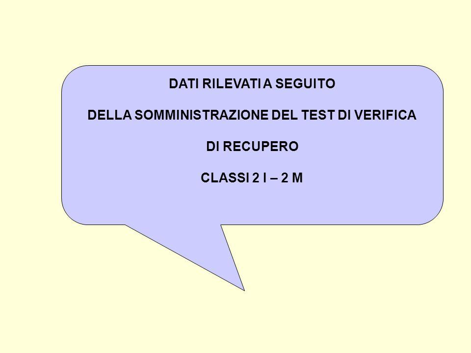 DATI RILEVATI A SEGUITO DELLA SOMMINISTRAZIONE DEL TEST DI VERIFICA