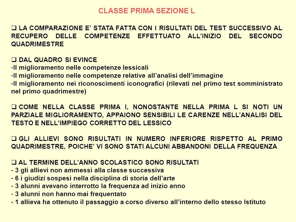 CLASSE PRIMA SEZIONE L