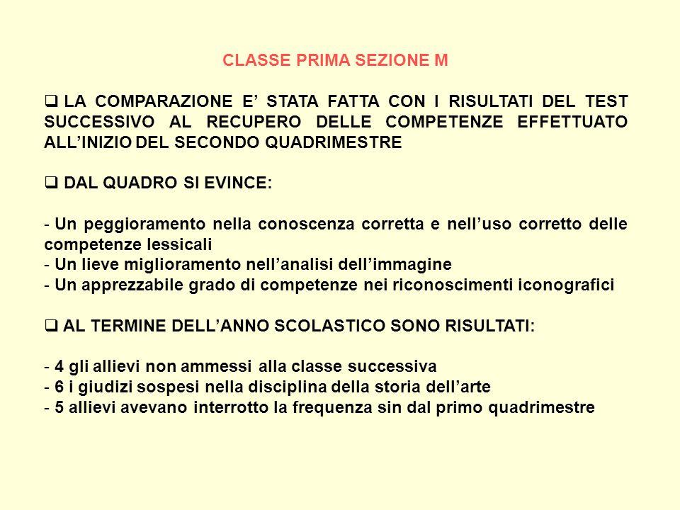 CLASSE PRIMA SEZIONE M