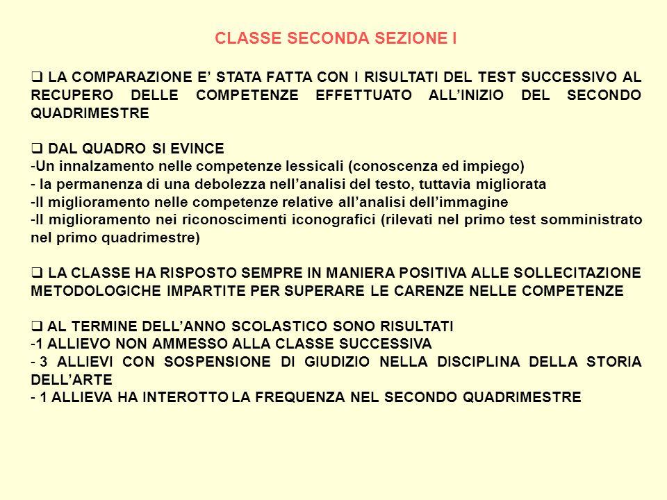 CLASSE SECONDA SEZIONE I