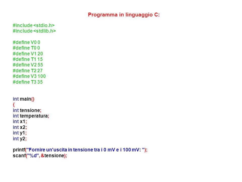 Programma in linguaggio C: