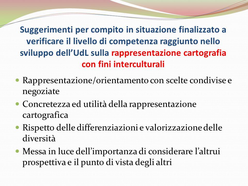 Suggerimenti per compito in situazione finalizzato a verificare il livello di competenza raggiunto nello sviluppo dell'UdL sulla rappresentazione cartografia con fini interculturali