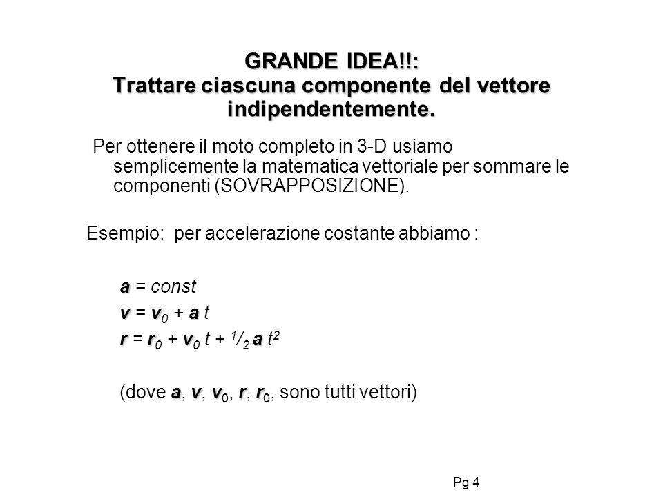 GRANDE IDEA!!: Trattare ciascuna componente del vettore indipendentemente.