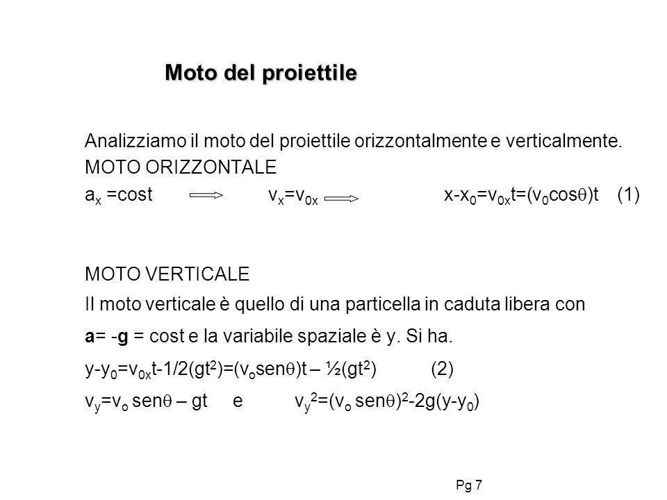 Moto del proiettile Analizziamo il moto del proiettile orizzontalmente e verticalmente. MOTO ORIZZONTALE.