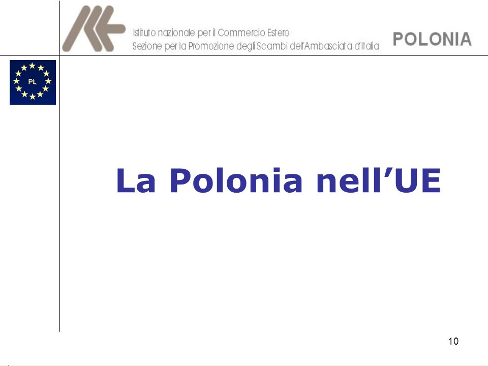 La Polonia nell'UE