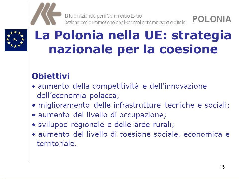 La Polonia nella UE: strategia nazionale per la coesione