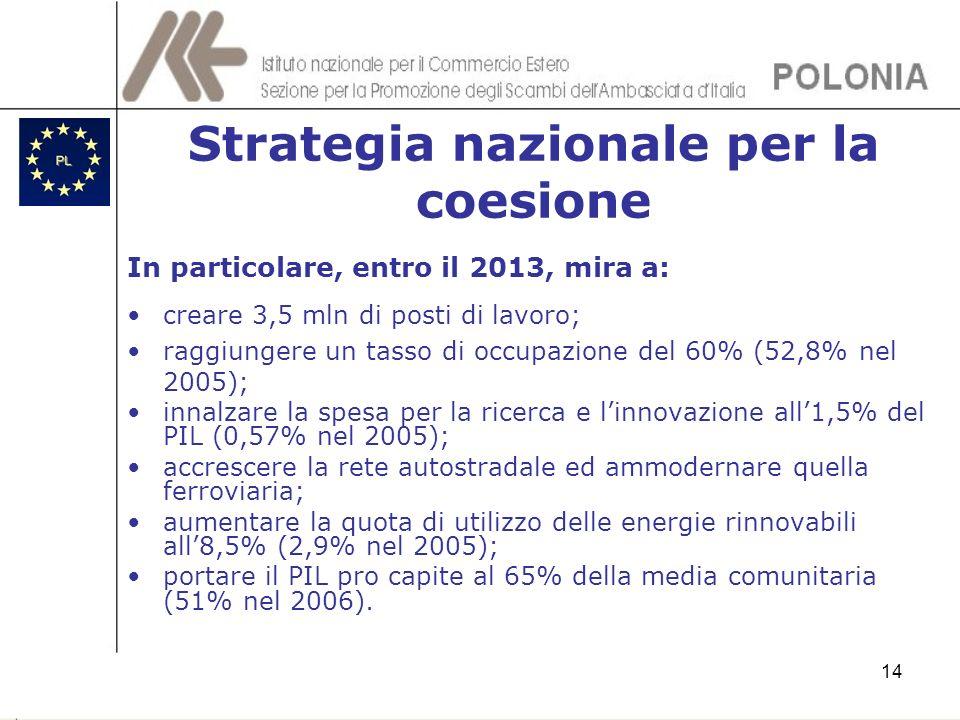 Strategia nazionale per la coesione