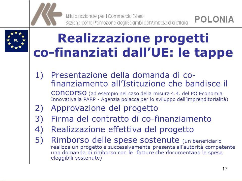 Realizzazione progetti co-finanziati dall'UE: le tappe